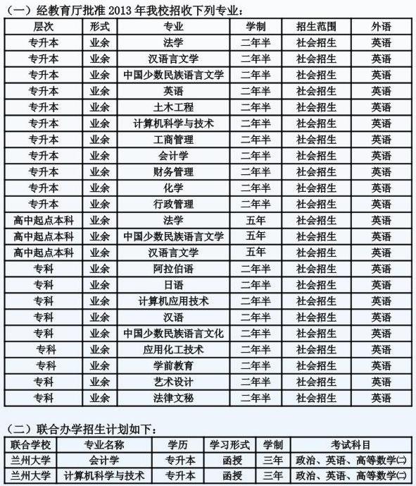青海民族大学2013年成人高考招生简章