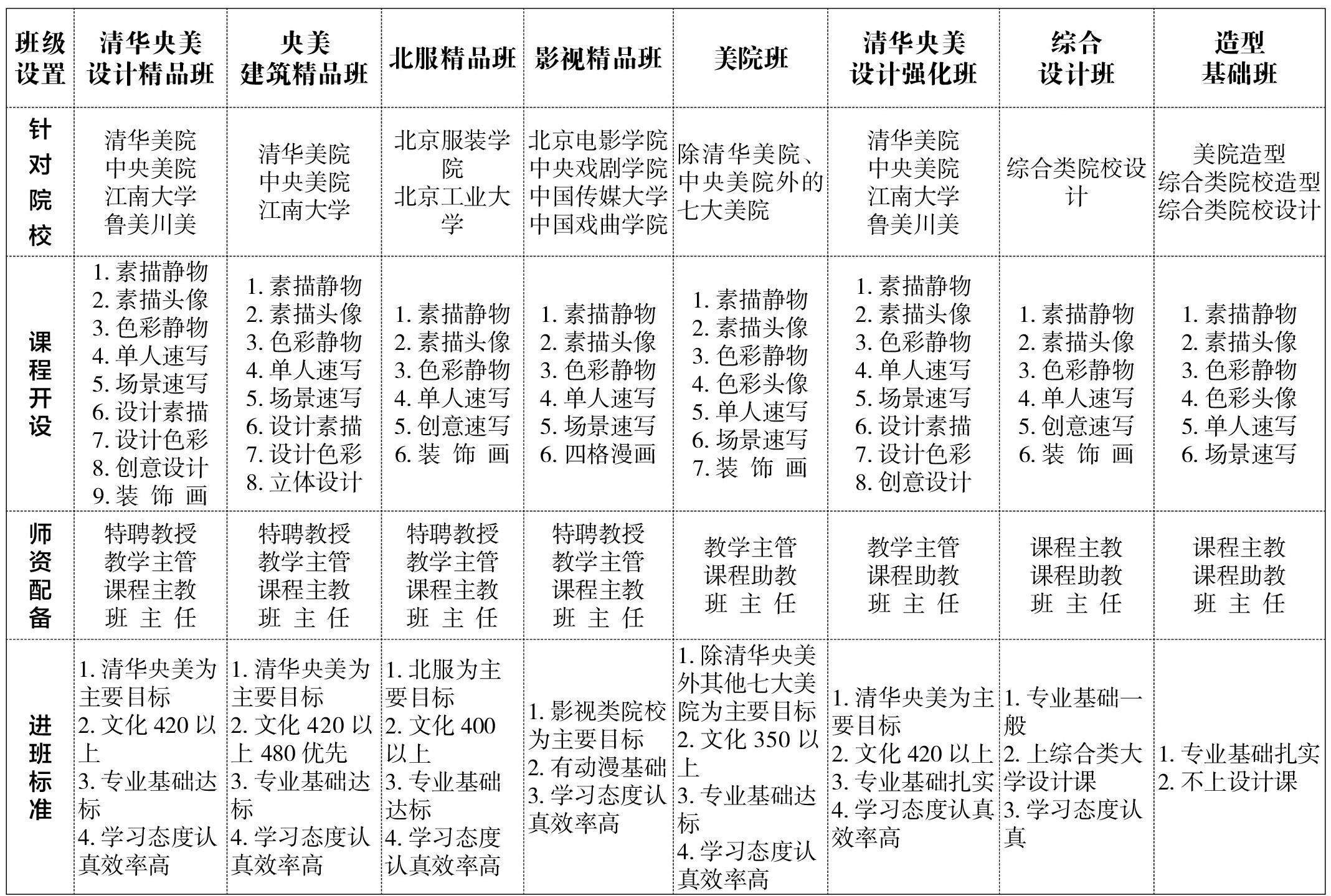 歌曲北京的桥曲谱