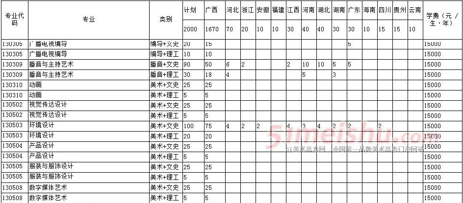 a href=http://www.51meishu.com/school/708.