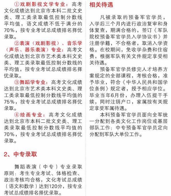 北京2015年解放军艺术学院艺术高考招生简章