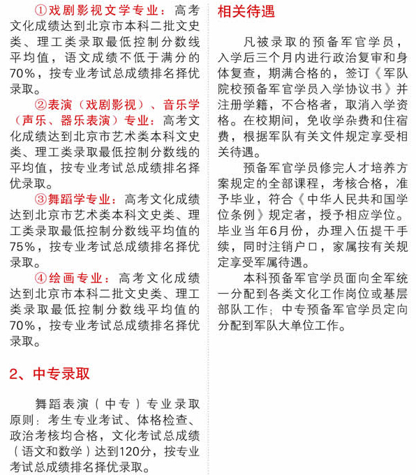 (betway必威体育西汉姆联)北京2015年解放军艺术学院艺术高考招生简章