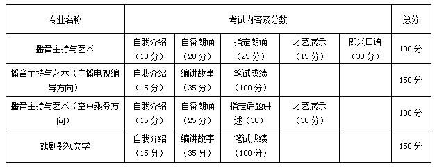 西安翻译学院2015年艺术类专业招生简章