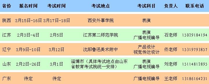 西安外事学院2015年艺术类校考时间安排表