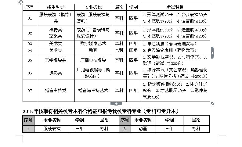 江西服装学院2015年山东省艺术类招生简章