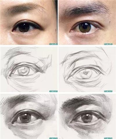 详细的素描眼睛画法
