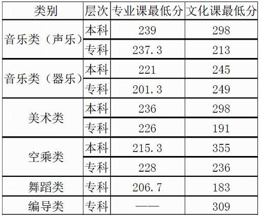 <a href=http://www.51meishu.com/school/636.html target=_blank class=infotextkey>兰州文理学院</a>.jpg