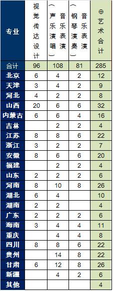 <a href=http://www.51meishu.com/school/871.html target=_blank class=infotextkey>北京科技大学天津学院</a>.jpg