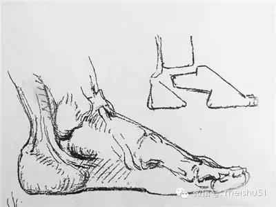 【速写】脚部结构与画法技巧分享!