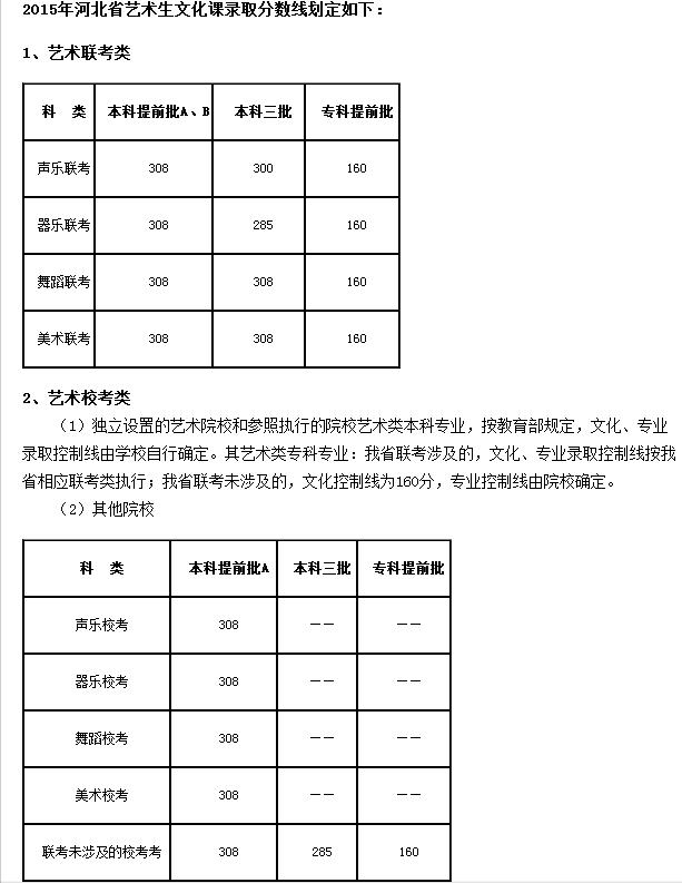 QQ截图20151208155321.png
