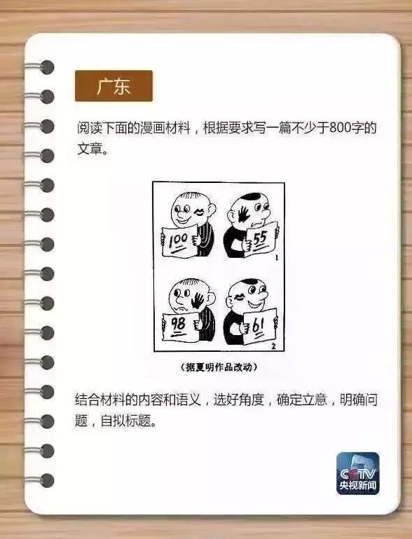 今天一篇被热传的v美食美食与零分作文-51美术高考网招租满分徐州城口档图片