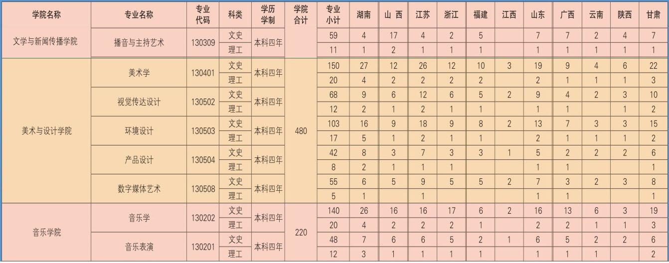2016湘南学院单页-2(2).jpg
