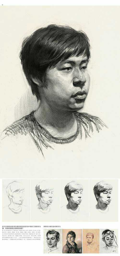 男美术四分之三侧画面头像_头像青年-51素描卡顿素描视频图片