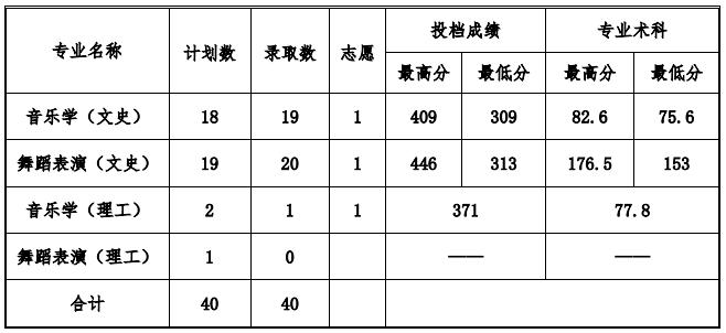 QQ截图20160830105104.png