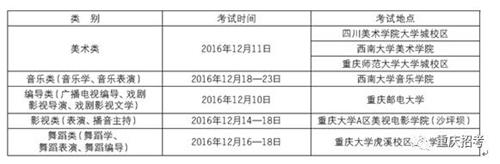 【重庆2017年gdp】2017年重庆美术类专业考试12月11日开考