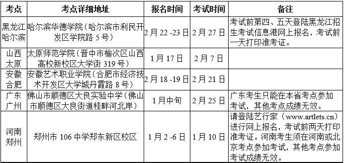 北京化工大学2017年艺术类专业招生简章