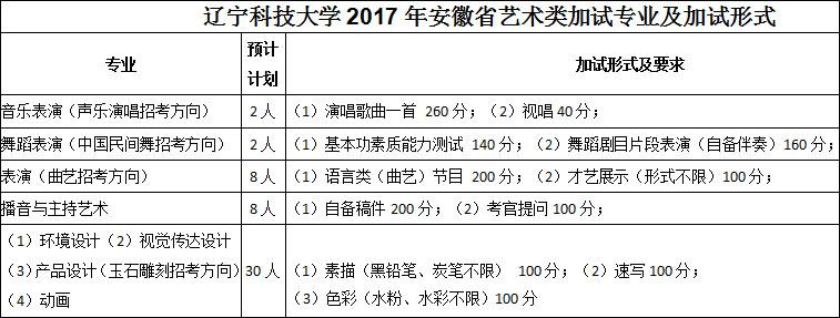 辽宁科技大学1.jpg