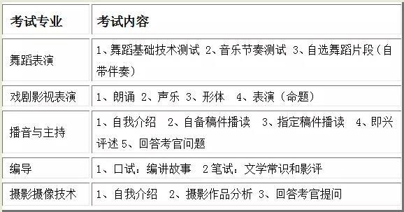 广东亚视演艺职业学院学费_广东亚视演艺职业学院2017年艺术类校考安排