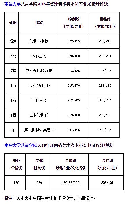1495935<a href=http://www.51meishu.com/985university.html _fcksavedurl=http://www.51meishu.com/985university.html target=_blank class=infotextkey>985</a>(1).png