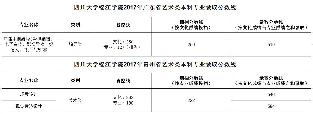 四川大学锦江学院2.png