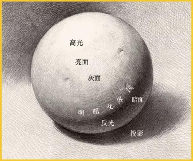 素描球体作画步骤