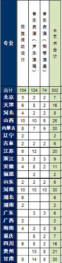 2017年分省分专业招生计划1(1).png