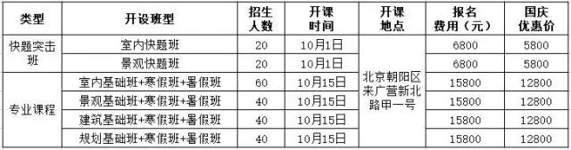 环艺考研快题突击班国庆开课