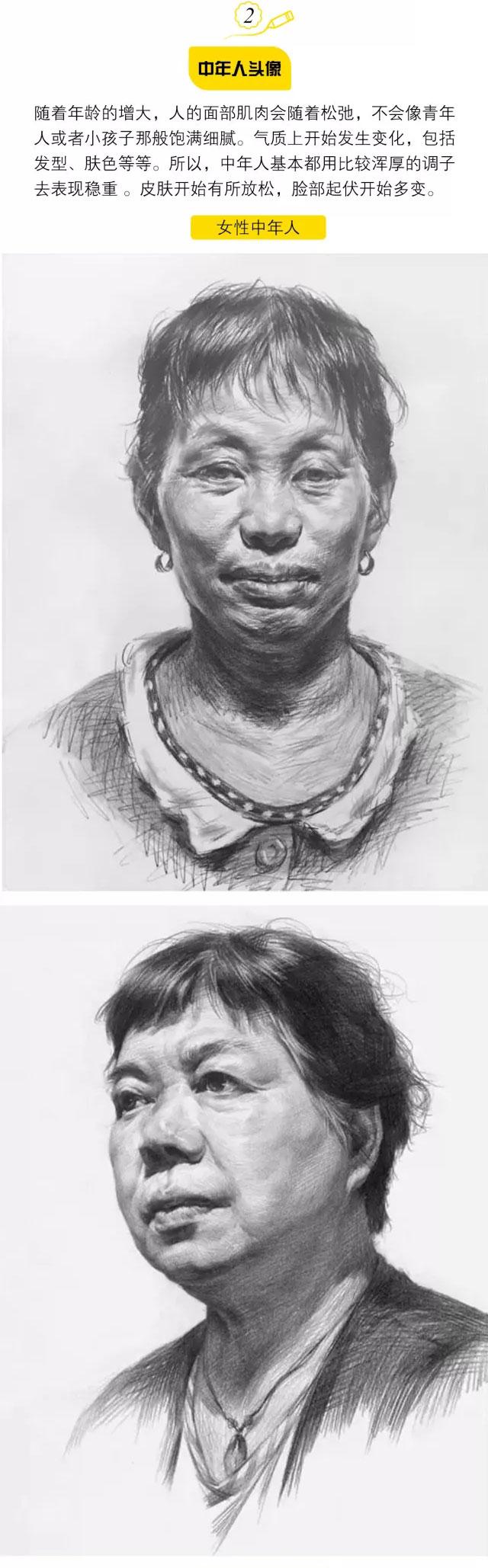 素描人像:不同年龄性别皮肤质感表_03.jpg