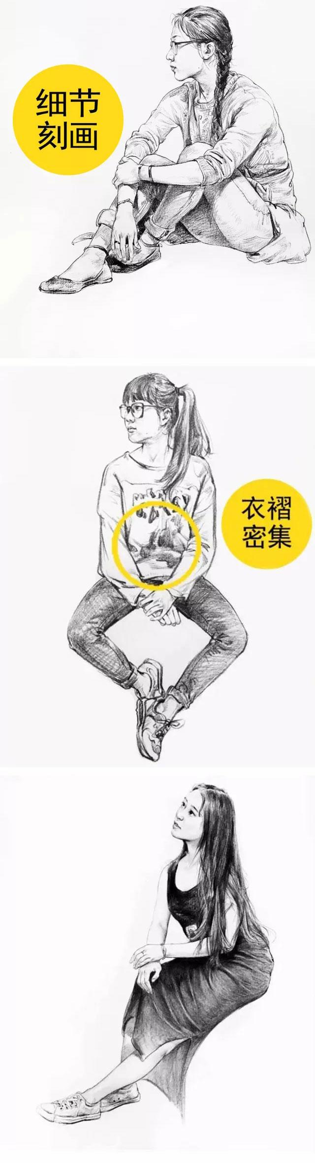 太原唐晋美术学校 人物速写之怎样画好蹲姿坐姿