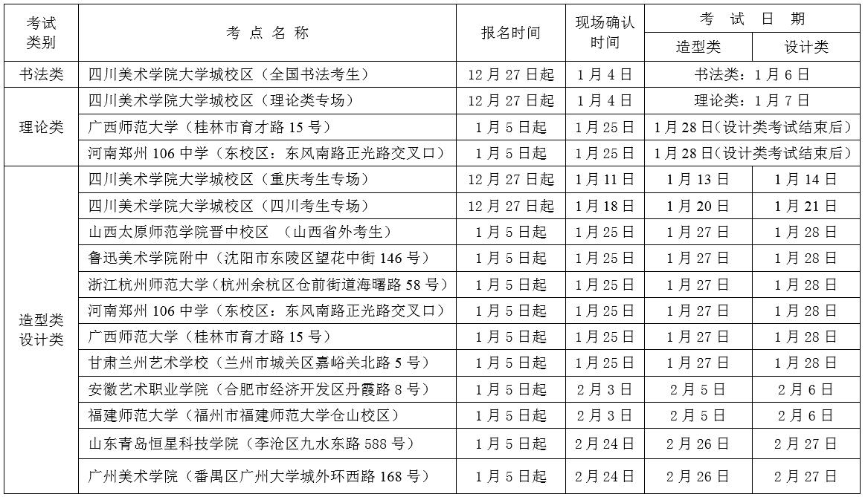 <a href=http://www.51meishu.com/school/456.html target=_blank class=infotextkey>四川美术学院</a>3.png