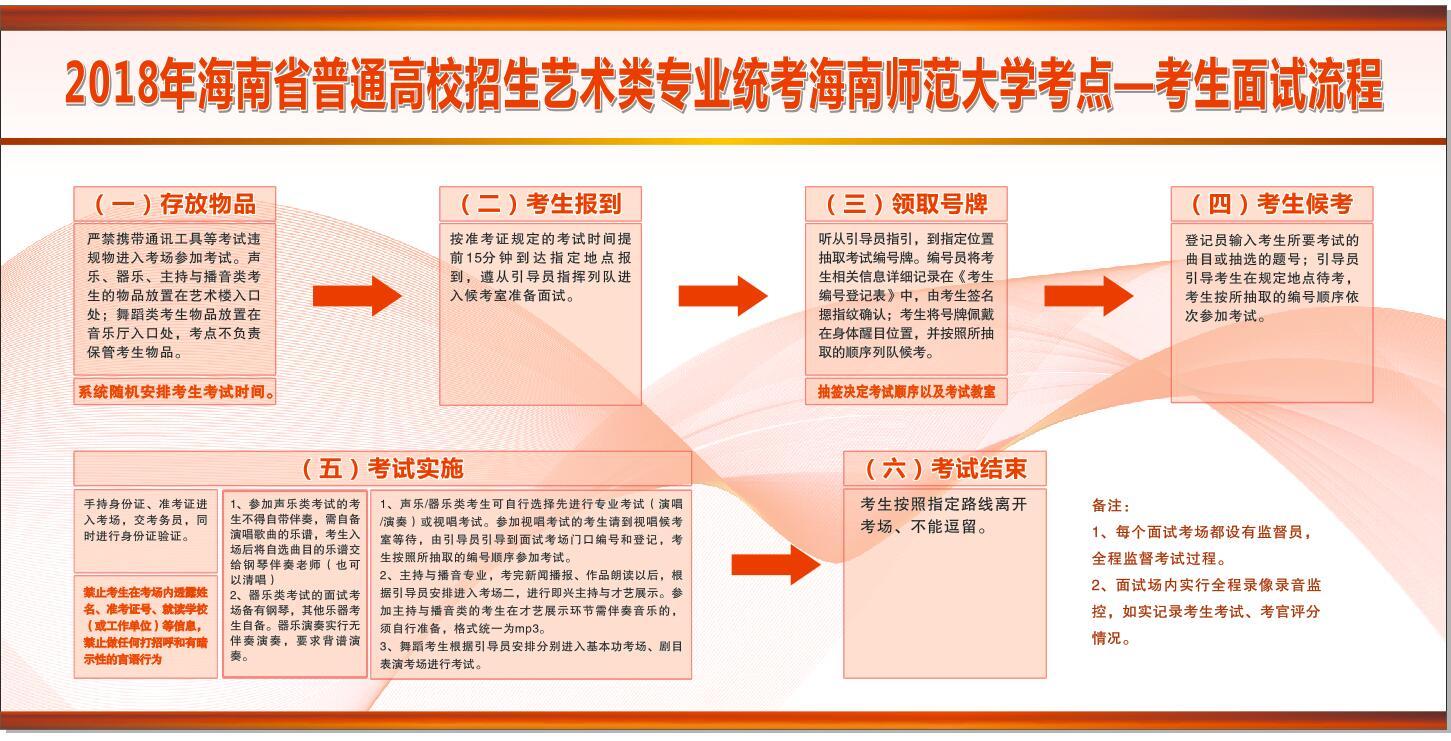 考生务必认真阅读《海南省考试局关于做好2018年海南省普通高等图片
