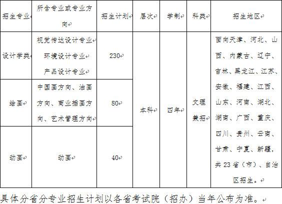 天津商业大学.jpg