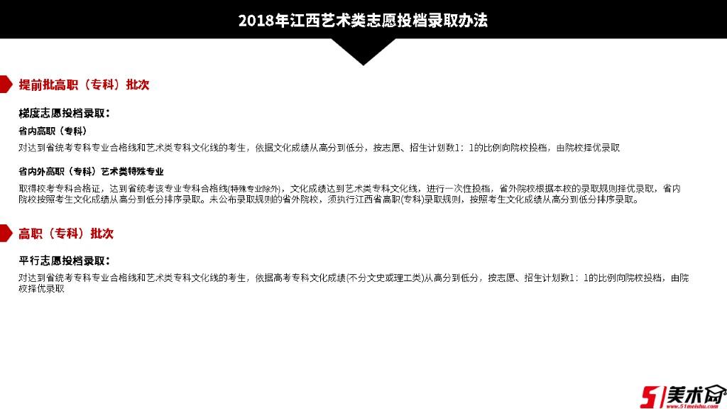 图释2018年江西艺术类志愿设置及投档录取办法