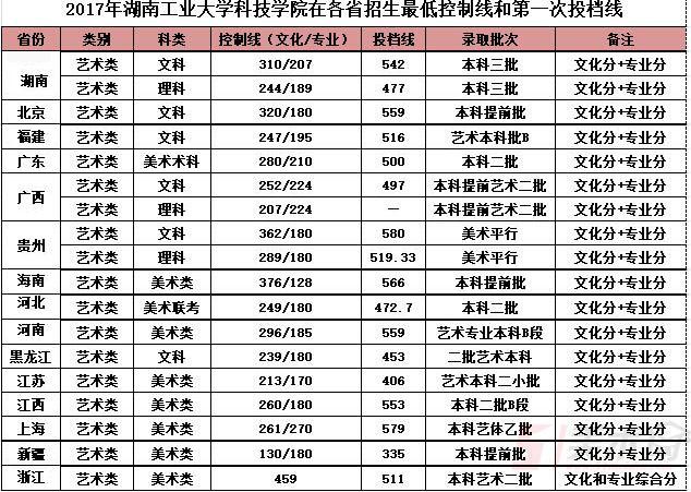 湖南工业大学科技学院2017.jpg