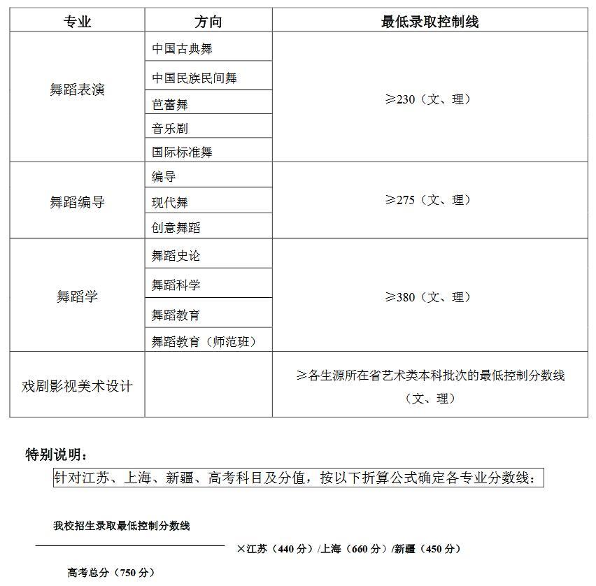 北京舞蹈学院.jpg