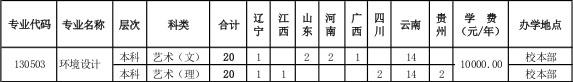云南农业大学.jpg