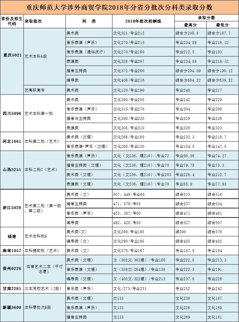 重庆大学涉外.png