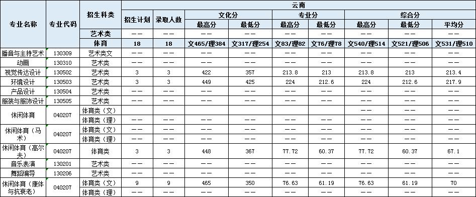 51meishu.com/school/642.