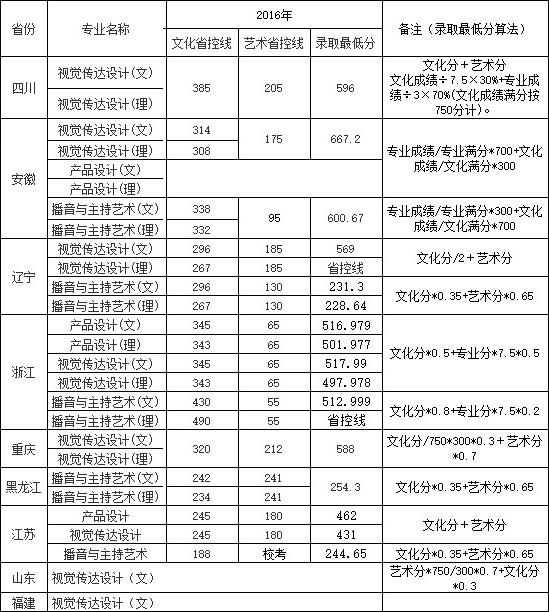 江苏3.jpg