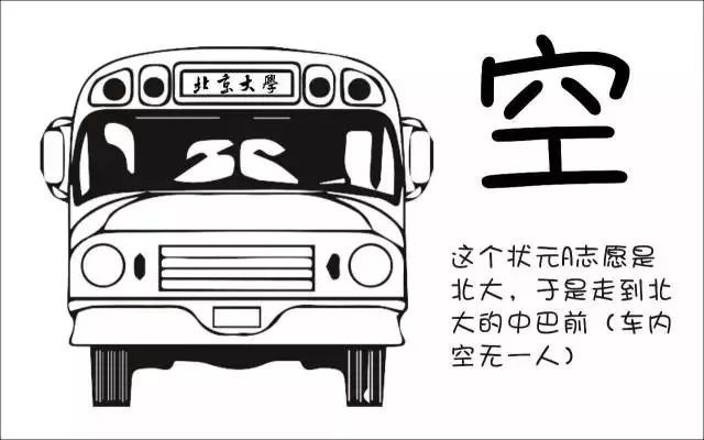 北京美术高考培训画室图解让你秒懂平行志愿填报技巧!9