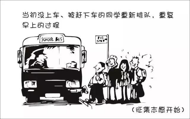 北京美术高考培训画室图解让你秒懂平行志愿填报技巧!26