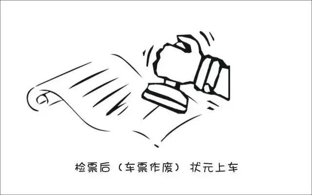 北京美术高考培训画室图解让你秒懂平行志愿填报技巧!10