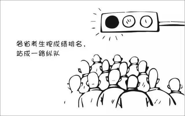 北京美术高考培训画室图解让你秒懂平行志愿填报技巧!3