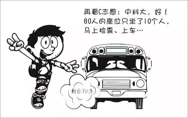 北京美术高考培训画室图解让你秒懂平行志愿填报技巧!14