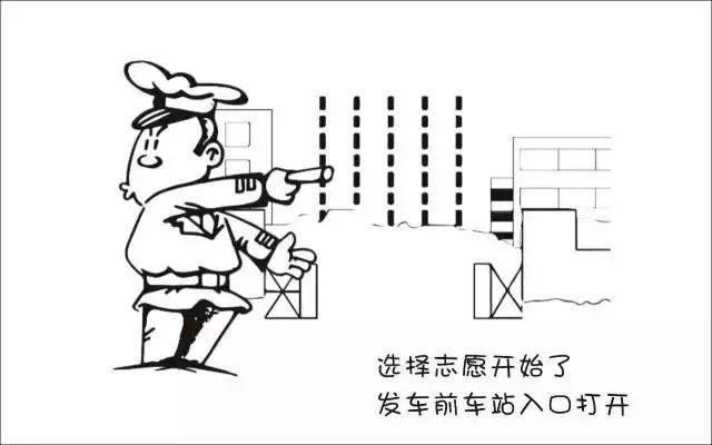 北京美术高考培训画室图解让你秒懂平行志愿填报技巧!7