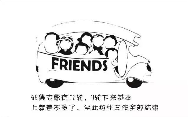 北京美术高考培训画室图解让你秒懂平行志愿填报技巧!27