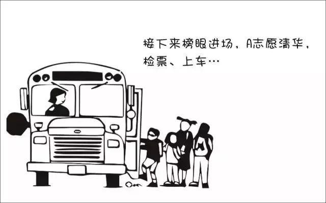 北京美术高考培训画室图解让你秒懂平行志愿填报技巧!11