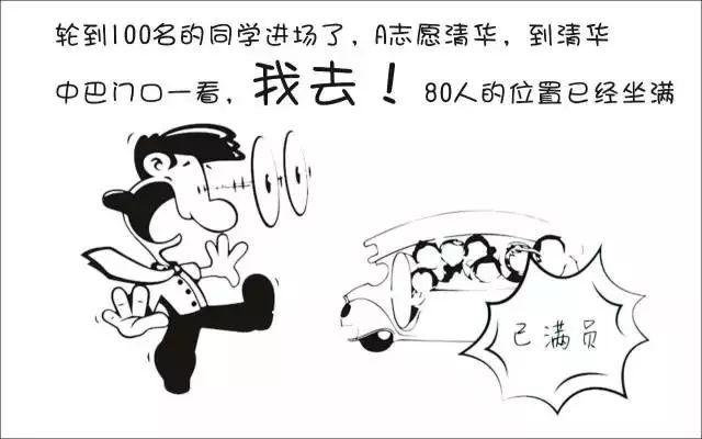 北京美术高考培训画室图解让你秒懂平行志愿填报技巧!12
