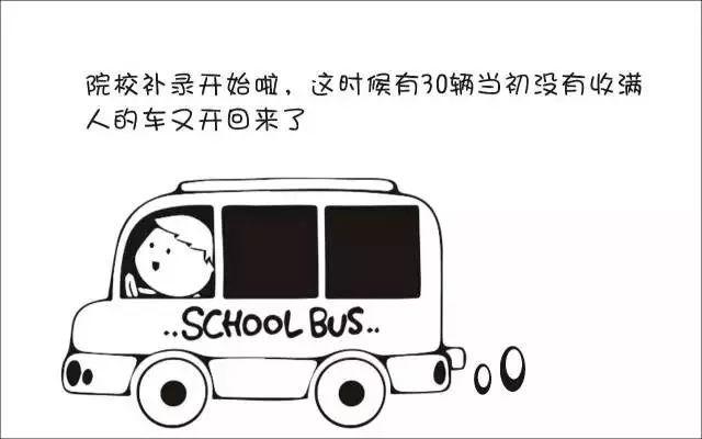 北京美术高考培训画室图解让你秒懂平行志愿填报技巧!25