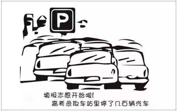 北京美术高考培训画室图解让你秒懂平行志愿填报技巧!1