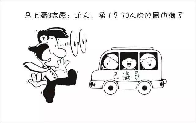 北京美术高考培训画室图解让你秒懂平行志愿填报技巧!13